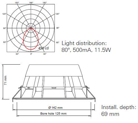 EcoLED luč 11.5W 1
