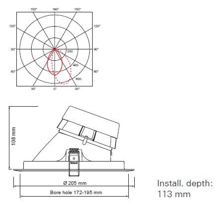 EcoLED stenska srednja LED svetilka 1