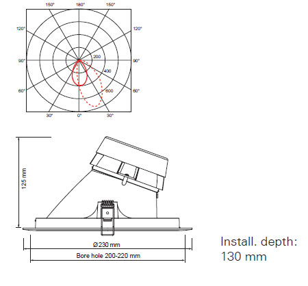 Zenta LED svetilo II 6W 1