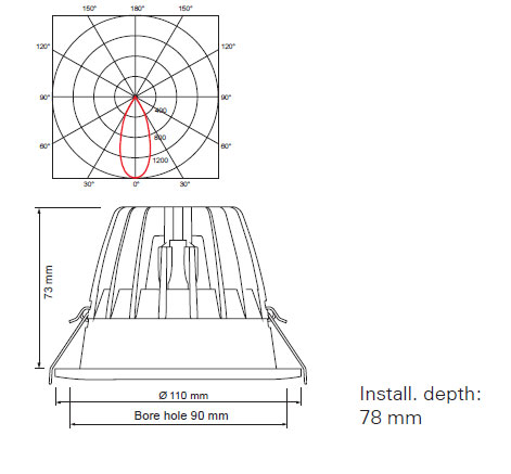 Zenta LED luč II 13W 1