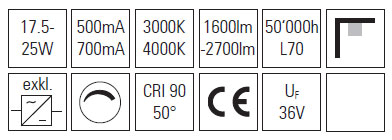 Zenta LED svetilo II 25W 3