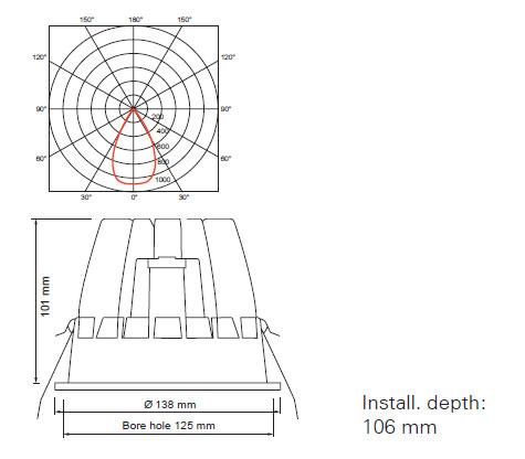 Zenta LED svetilo II 25W 1