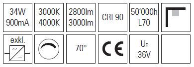Zenta LED svetilo II 34W 3