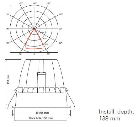 Zenta LED svetilo II 34W 1